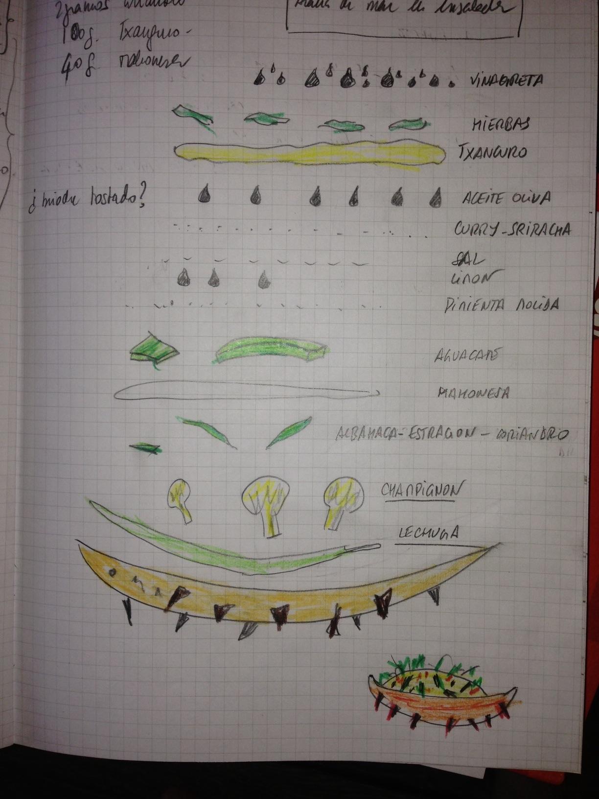 Cuerpo maduro cuerpo verde - 1 3